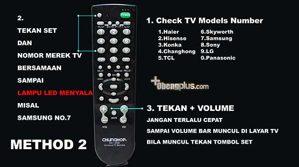 Setting Universal Remote TV Method 2 For Chunghop RM- 39ES