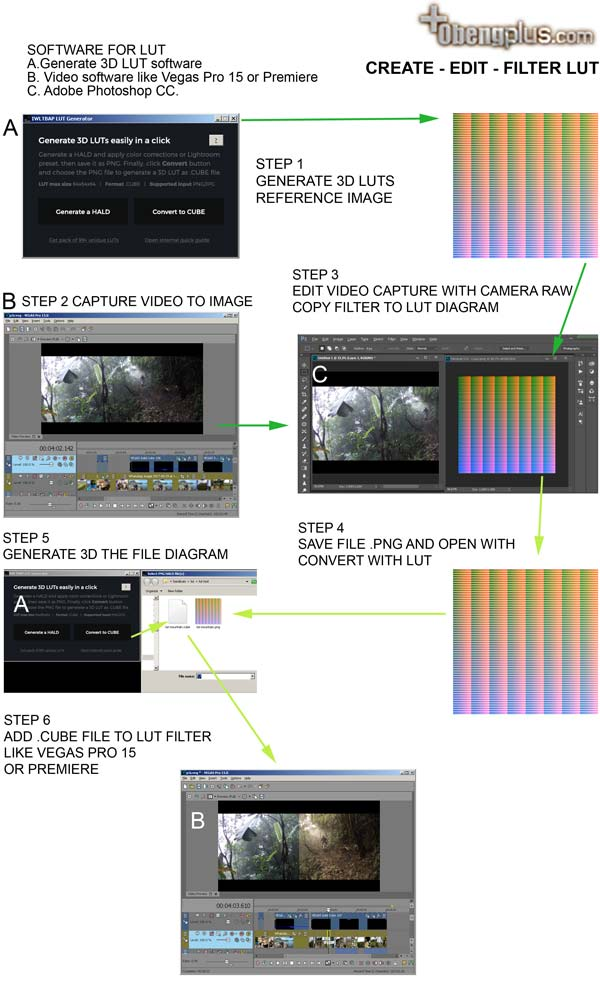 how to create LUT Filter for Cinema
