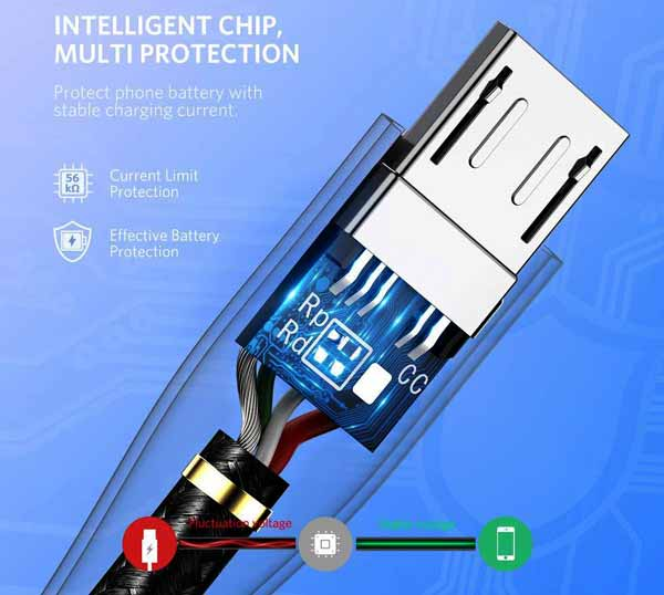 Fast charger cable microchip safety