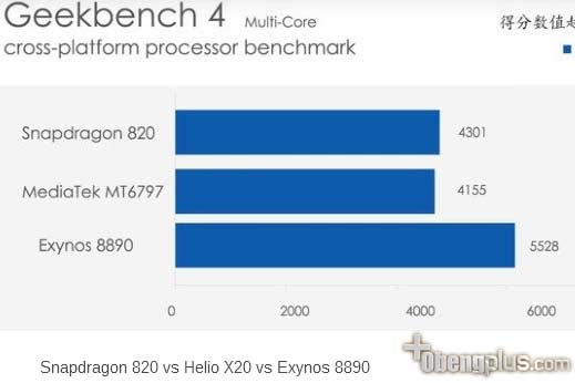 Perbandingan Mediatek vs Snapdragon 820 vs Exynos