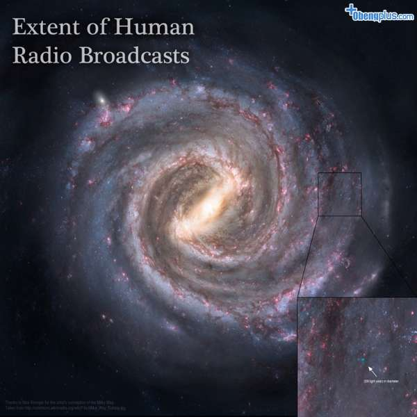 Radio Broadcast from Earth