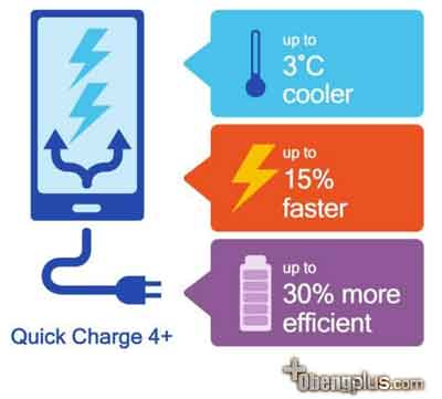 Quick Charger dari Qualcomm Quick Charger qc 4+
