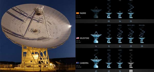 Deep Space Network - DSN