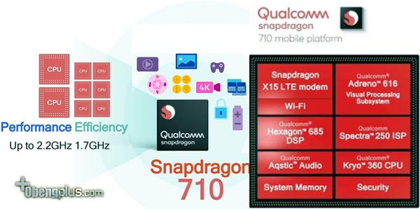 Snapdragon 710 core Kyro 360 10nm