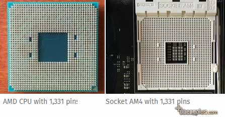 AMD Bristol Ridge gambar socket AM4