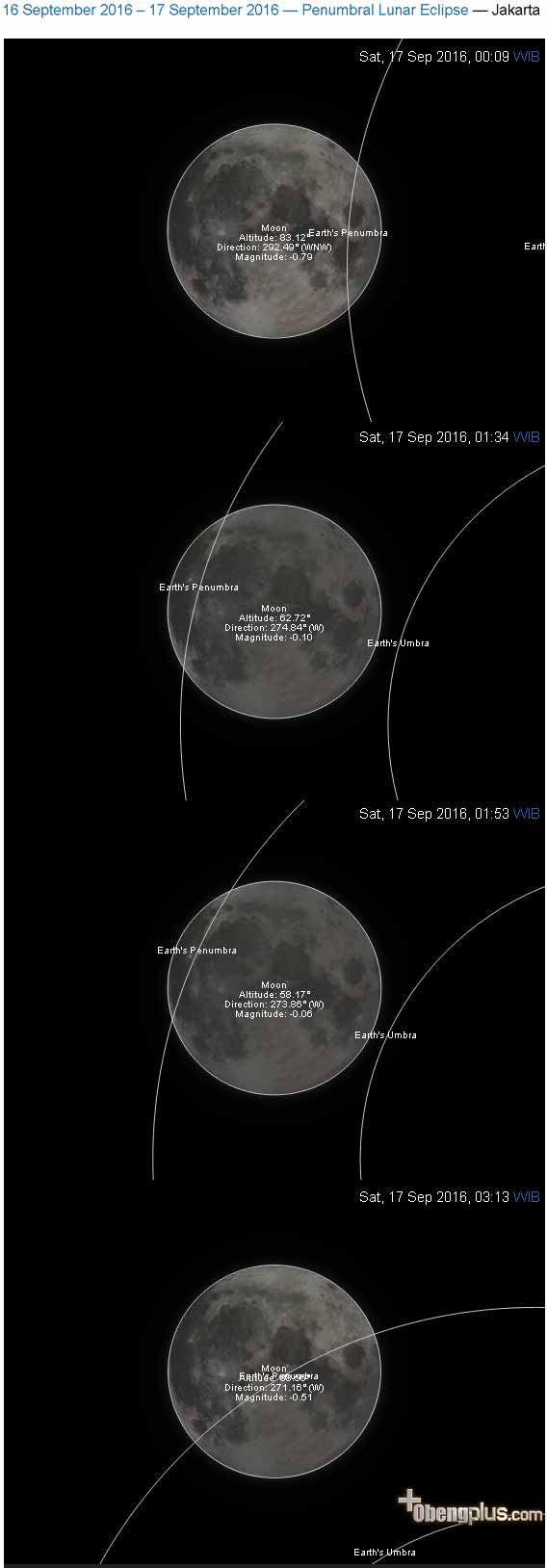 Gerhana Bulan Harvest Moon 16 September 2016
