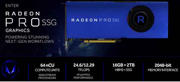 AMD Radeon Pro SSG 16VRAM 2TB Onboard memory grafik video editing