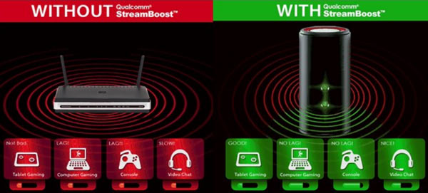Setting QOS Streamboost D-Link