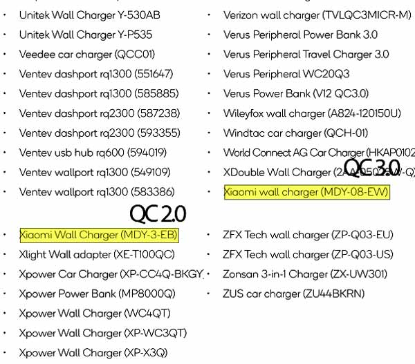 Daftar charger Xiaomi charger cepat Device List